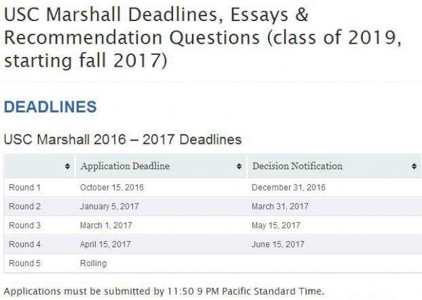 2017年南加州大学商学院MBA专业申请截止时间